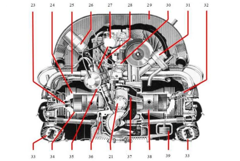 moteur de combi t1
